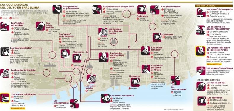 mapa delincuencia en barcelona