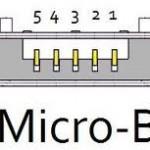 Micro USB B pines
