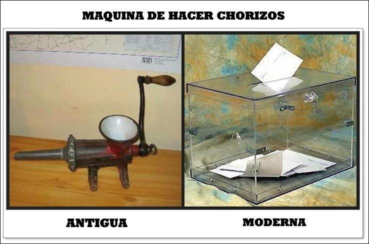 evolucion de la maquina de hacer chorizos