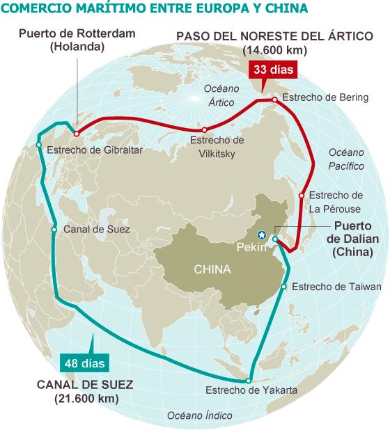 cambio climatico nueva ruta comercial